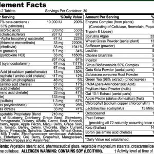 vita forte multivitamin ingredients