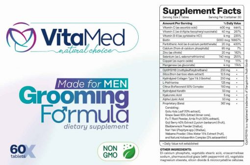 Grooming Formula Supplement Fact Table